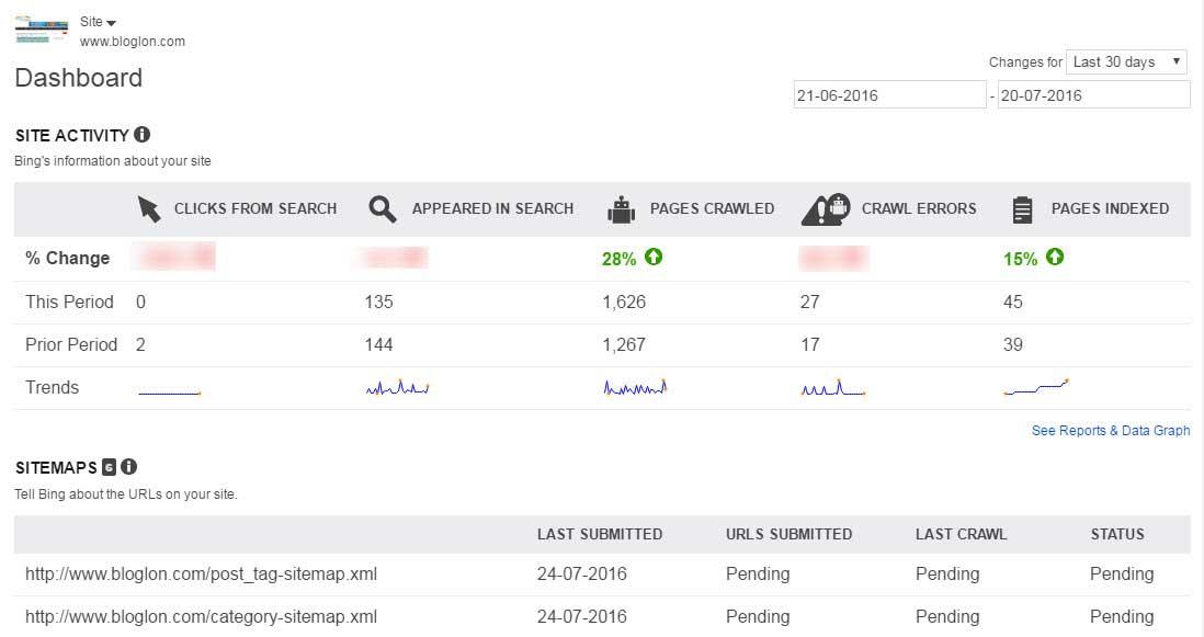 Bing webmaster tool Dashboard