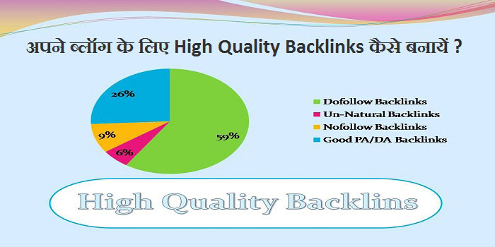 Apne Blog ke liye high quality backlinks kaise prapt kare