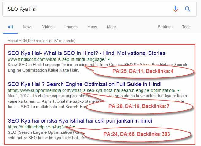 Google Search Result Me Hinglish Post Show Hoti Hai Ya Nahi Proof