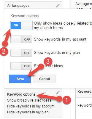 Keyword research for related keywords
