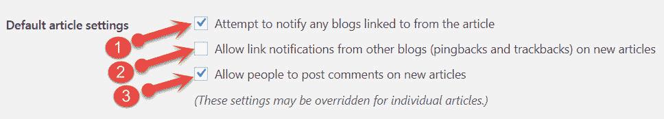 Default article settings