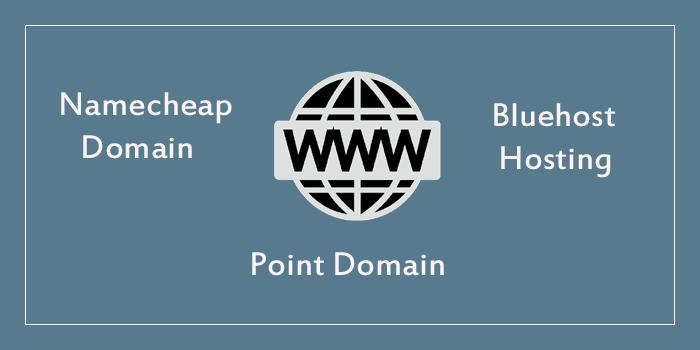Namecheap Domain Ko Bluehost Hosting Server Par Point Kaise Kare