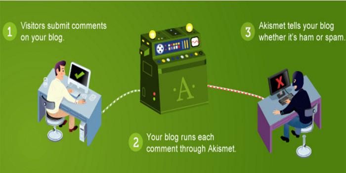 WordPress Blog Me Akismet Plugin Ki Settings Kaise Kare